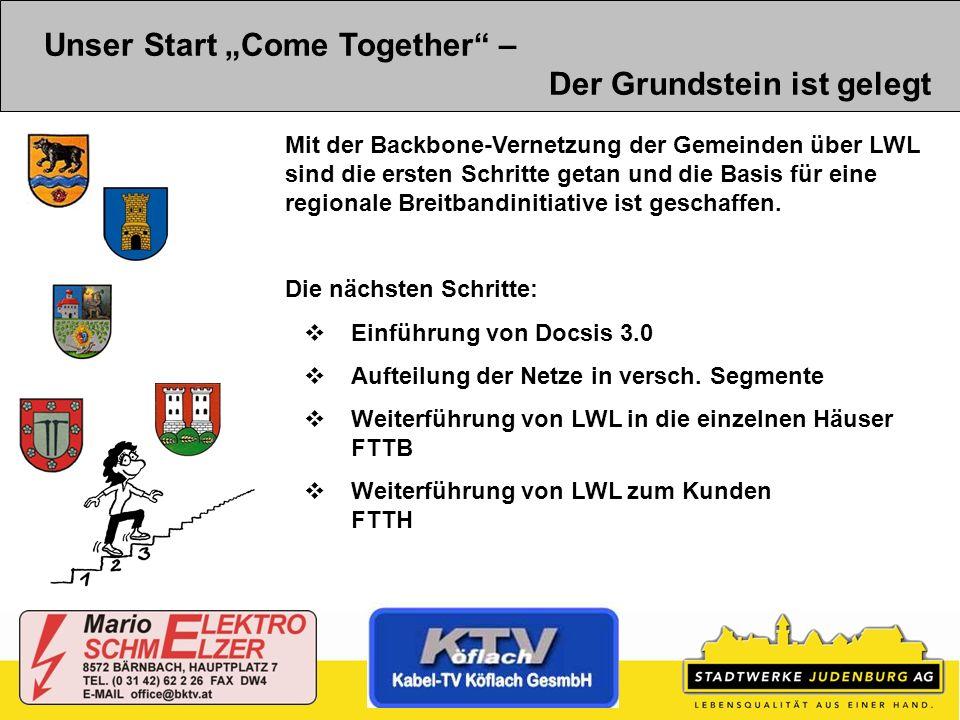 Unser Start Come Together – Der Grundstein ist gelegt Mit der Backbone-Vernetzung der Gemeinden über LWL sind die ersten Schritte getan und die Basis für eine regionale Breitbandinitiative ist geschaffen.