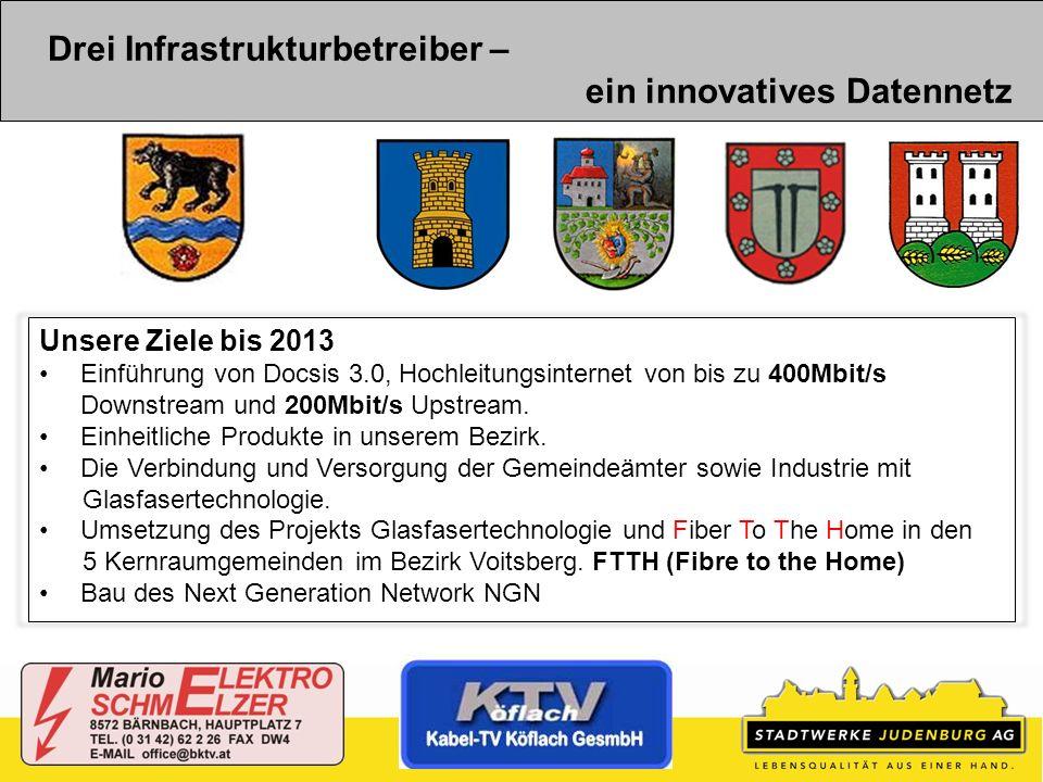 Drei Infrastrukturbetreiber – ein innovatives Datennetz Unsere Ziele bis 2013 Einführung von Docsis 3.0, Hochleitungsinternet von bis zu 400Mbit/s Dow