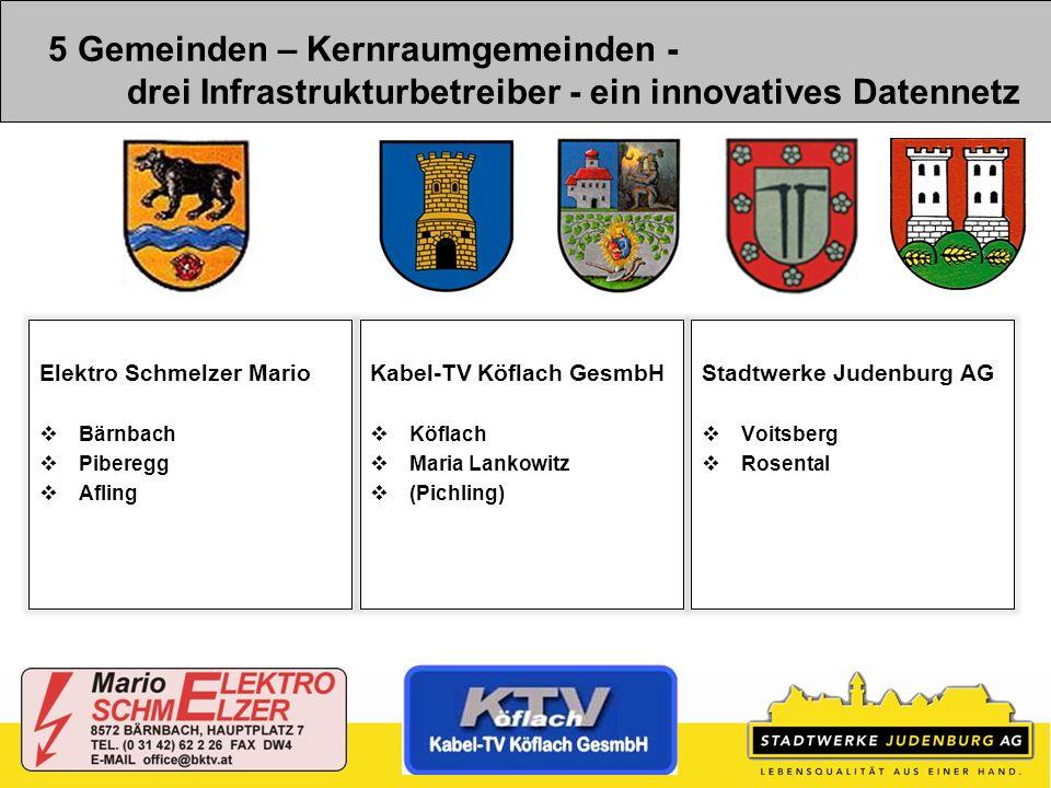 5 Gemeinden – Kernraumgemeinden - drei Infrastrukturbetreiber - ein innovatives Datennetz Stadtwerke Judenburg AG Voitsberg Rosental Elektro Schmelzer
