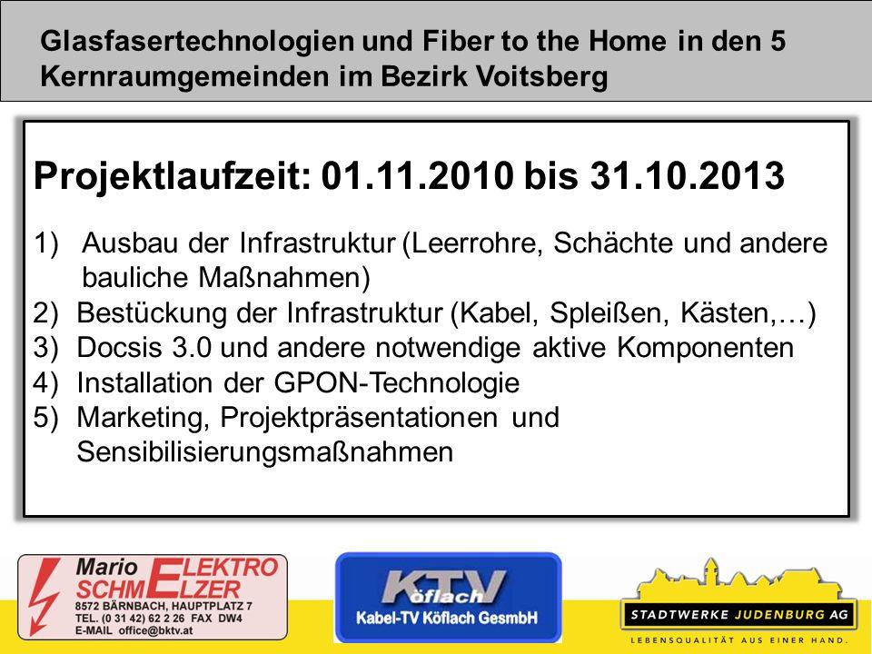 Glasfasertechnologien und Fiber to the Home in den 5 Kernraumgemeinden im Bezirk Voitsberg Projektlaufzeit: 01.11.2010 bis 31.10.2013 1)Ausbau der Inf