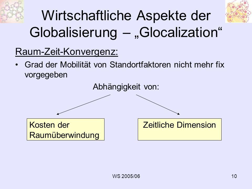 WS 2005/0610 Wirtschaftliche Aspekte der Globalisierung – Glocalization Raum-Zeit-Konvergenz: Grad der Mobilität von Standortfaktoren nicht mehr fix v