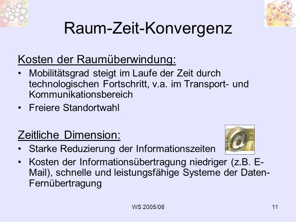 WS 2005/0611 Raum-Zeit-Konvergenz Kosten der Raumüberwindung: Mobilitätsgrad steigt im Laufe der Zeit durch technologischen Fortschritt, v.a. im Trans