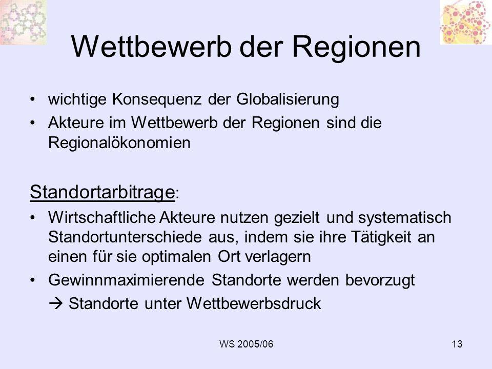 WS 2005/0613 Wettbewerb der Regionen wichtige Konsequenz der Globalisierung Akteure im Wettbewerb der Regionen sind die Regionalökonomien Standortarbi