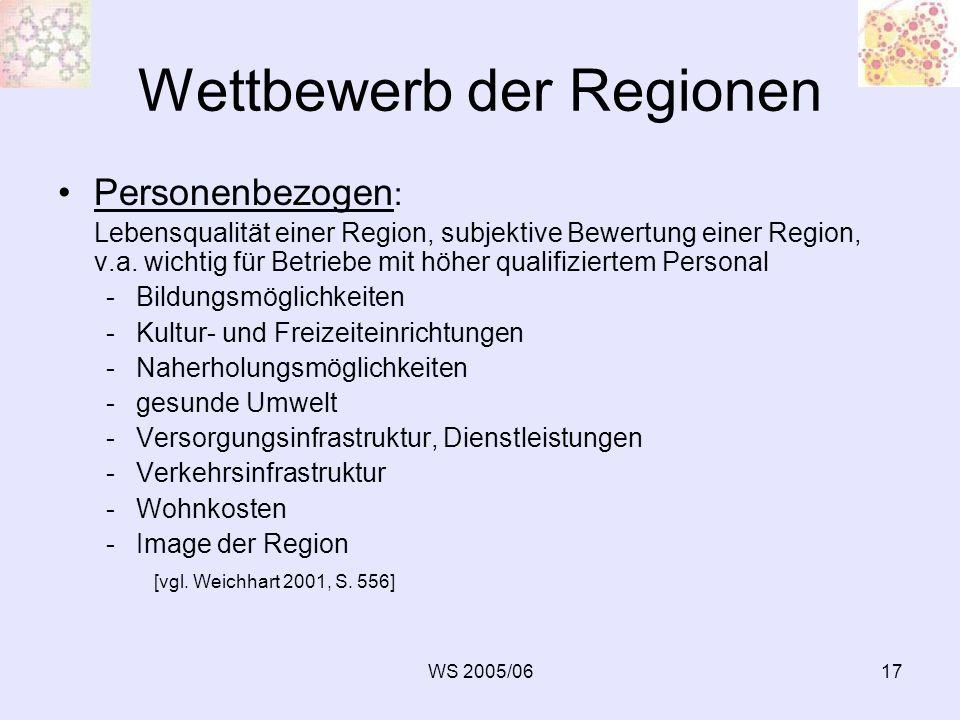 WS 2005/0617 Wettbewerb der Regionen Personenbezogen : Lebensqualität einer Region, subjektive Bewertung einer Region, v.a. wichtig für Betriebe mit h