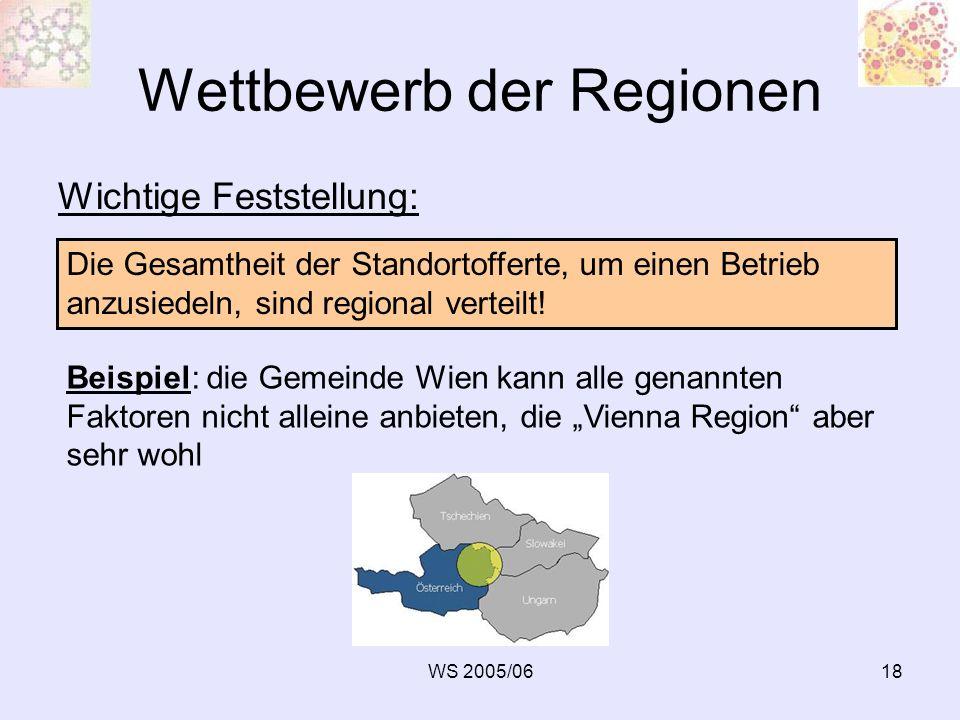 WS 2005/0618 Wettbewerb der Regionen Wichtige Feststellung: Die Gesamtheit der Standortofferte, um einen Betrieb anzusiedeln, sind regional verteilt!