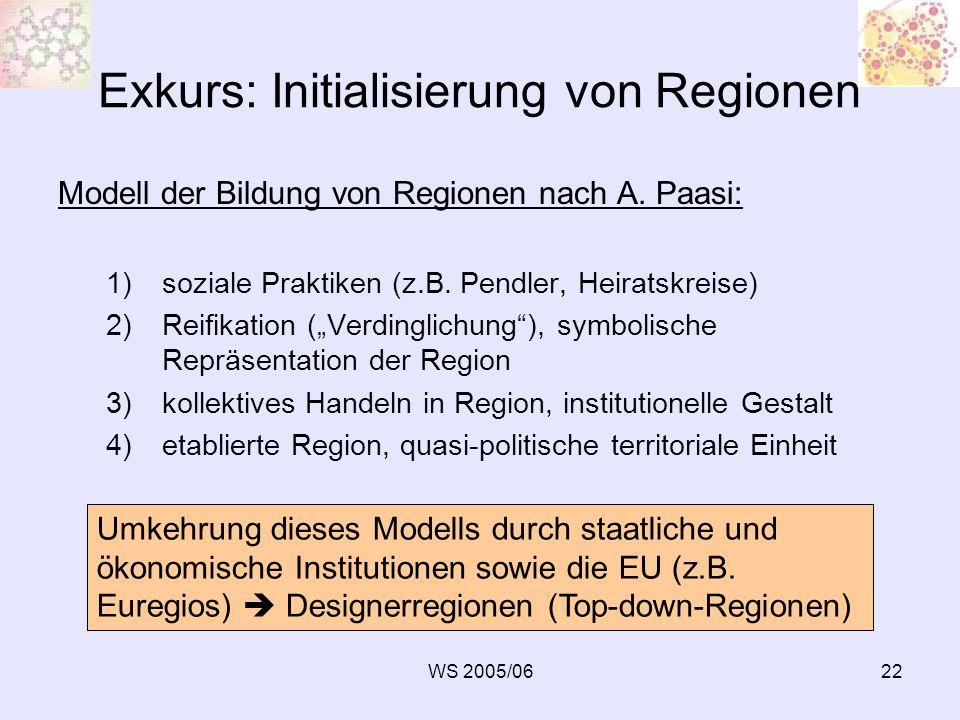 WS 2005/0622 Exkurs: Initialisierung von Regionen Modell der Bildung von Regionen nach A. Paasi: 1)soziale Praktiken (z.B. Pendler, Heiratskreise) 2)R