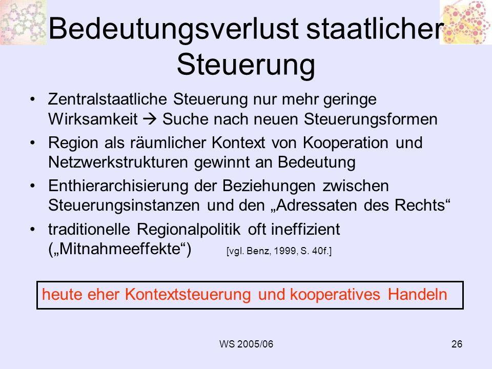 WS 2005/0626 Bedeutungsverlust staatlicher Steuerung Zentralstaatliche Steuerung nur mehr geringe Wirksamkeit Suche nach neuen Steuerungsformen Region
