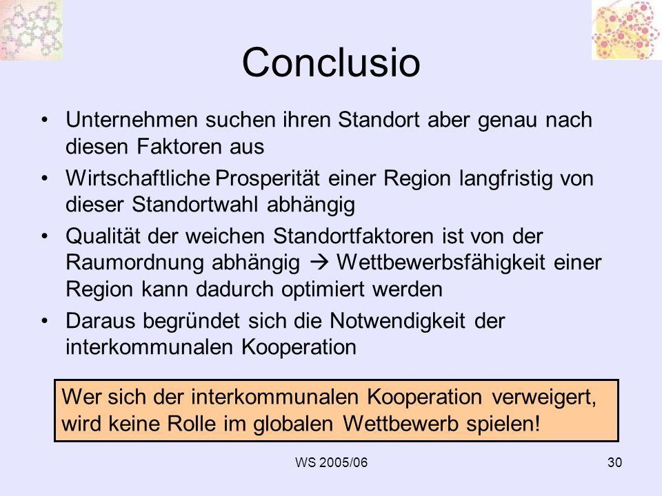 WS 2005/0630 Conclusio Unternehmen suchen ihren Standort aber genau nach diesen Faktoren aus Wirtschaftliche Prosperität einer Region langfristig von