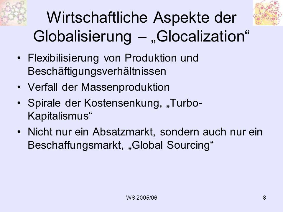 WS 2005/069 Global Cities Global Economy Industrie- agglomerationen Hafenstädte Exportorientierte Produktionszonen Offshore- Banken- zentren Ökonom.