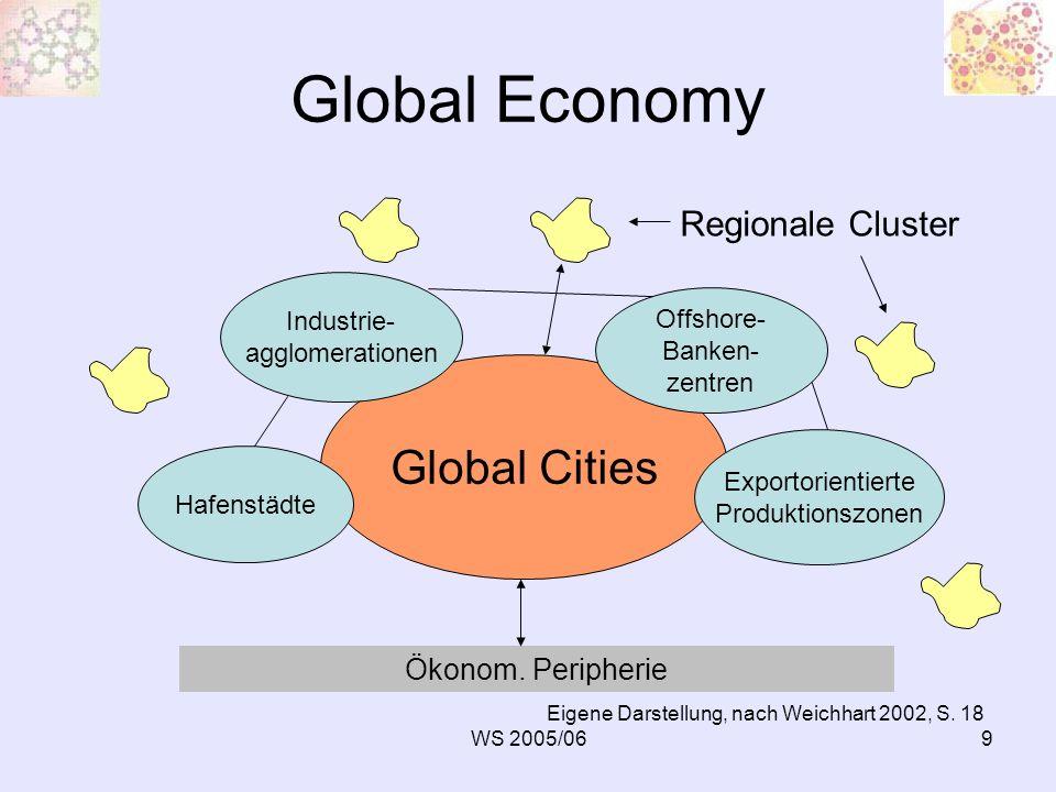 WS 2005/069 Global Cities Global Economy Industrie- agglomerationen Hafenstädte Exportorientierte Produktionszonen Offshore- Banken- zentren Ökonom. P