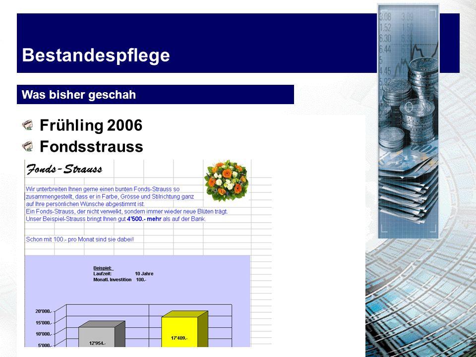 Bestandespflege Im Preis inbegriffen: - Brief - Couvert AWD und Rückantwortcouvert - Verpackung und Versand - AWD Kompass 0.5Fr.