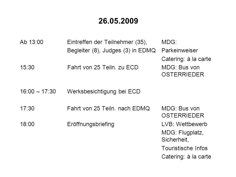 27.05.2009 Ab 07:00FrühstückCatering: à la carte 08:00 - 08:10 Wetterbriefing 09:00 - 12:00WettbewerbMDG: Außenstelle Judges versorgen 12:00 - 14:00MittagspauseCatering: à la carte 14:00 – 18:00Wettbewerb ggf.