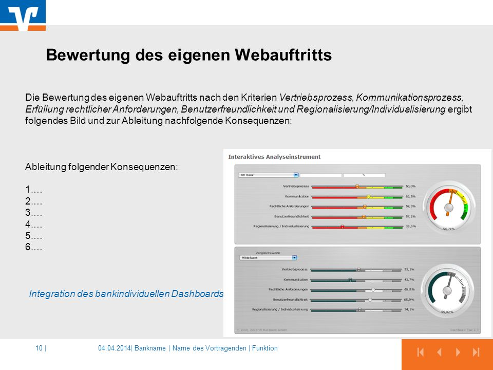 04.04.2014|10 | Die Bewertung des eigenen Webauftritts nach den Kriterien Vertriebsprozess, Kommunikationsprozess, Erfüllung rechtlicher Anforderungen