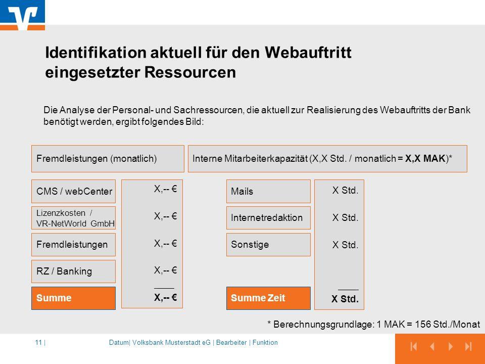 X Std. X Std. Datum|11 | Die Analyse der Personal- und Sachressourcen, die aktuell zur Realisierung des Webauftritts der Bank benötigt werden, ergibt