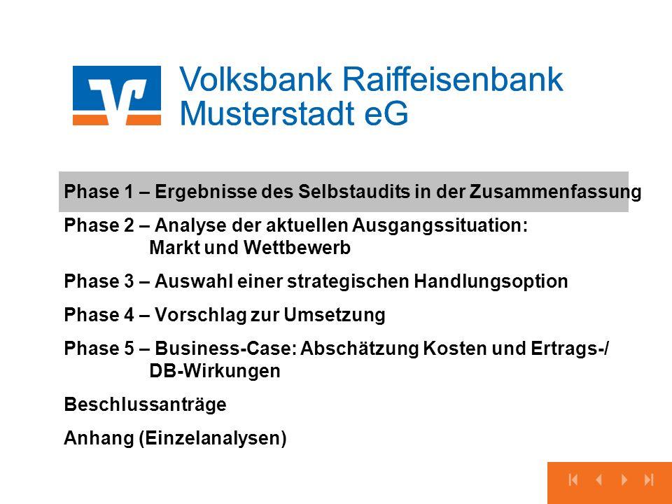 04.04.2014|23 | … Beschlussantrag n: Beschlussanträge Bankname | Name des Vortragenden | Funktion