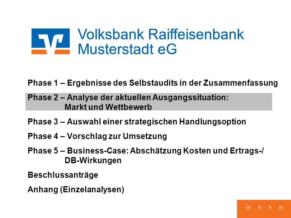 04.04.2014|5 | Die Bank wird dem Markttyp … zugeordnet.