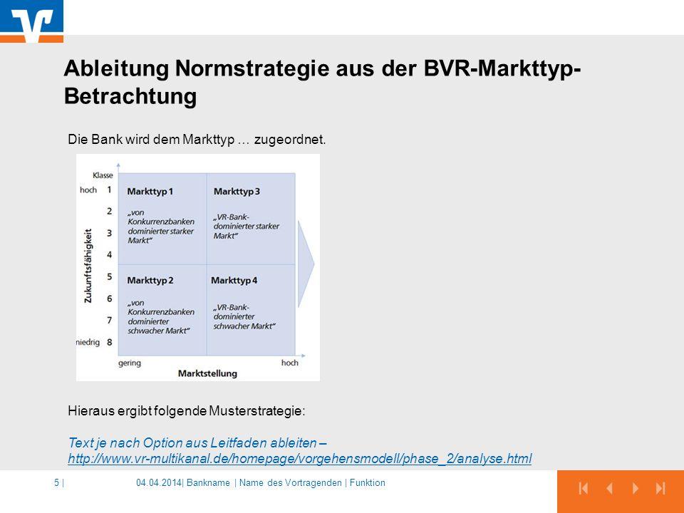 Volksbank Raiffeisenbank Musterstadt eG Vielen Dank für Ihre Aufmerksamkeit.