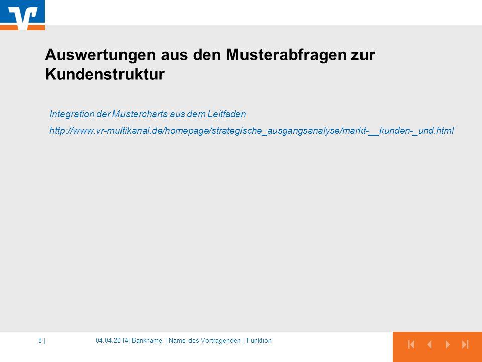 04.04.2014|8 | Integration der Mustercharts aus dem Leitfaden http://www.vr-multikanal.de/homepage/strategische_ausgangsanalyse/markt-__kunden-_und.ht