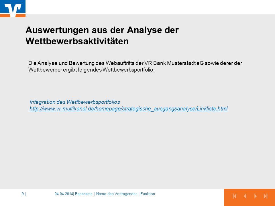 04.04.2014|9 | Die Analyse und Bewertung des Webauftritts der VR Bank Musterstadt eG sowie derer der Wettbewerber ergibt folgendes Wettbewerbsportfoli