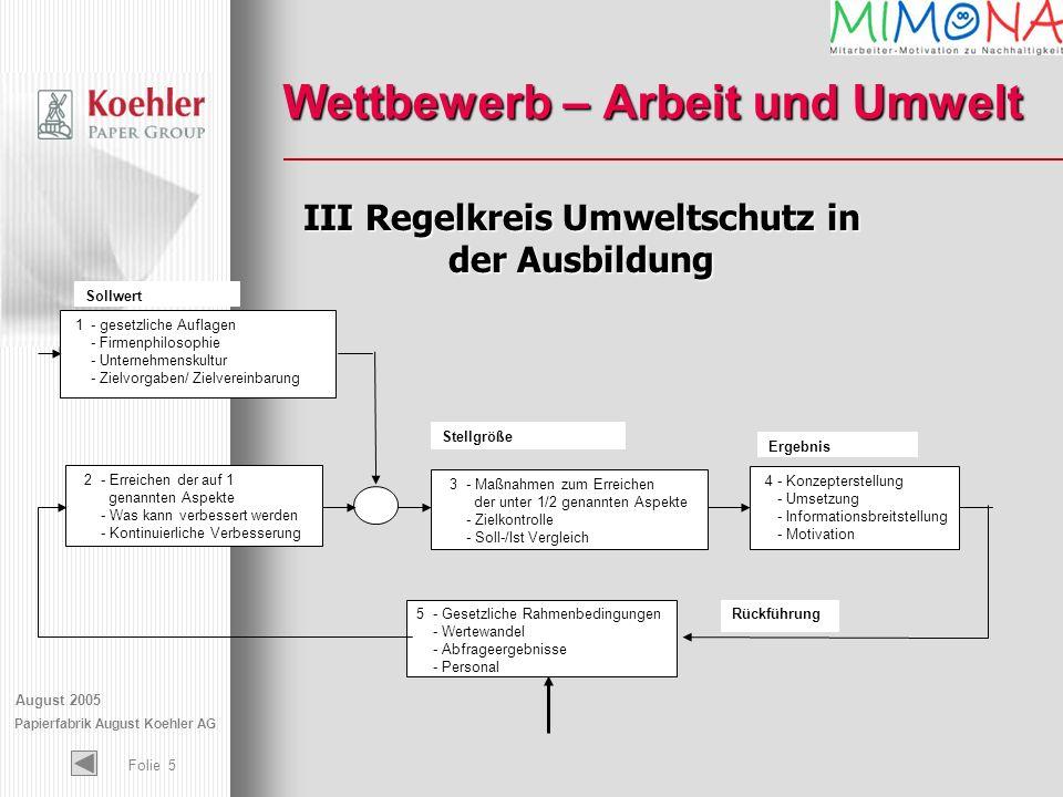 August 2005 Papierfabrik August Koehler AG Folie 5 Wettbewerb – Arbeit und Umwelt 1 - gesetzliche Auflagen - Firmenphilosophie - Unternehmenskultur -