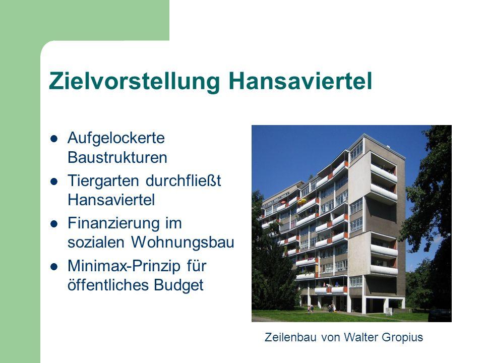 Zielvorstellung Hansaviertel Aufgelockerte Baustrukturen Tiergarten durchfließt Hansaviertel Finanzierung im sozialen Wohnungsbau Minimax-Prinzip für