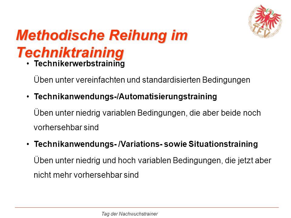 Tag der Nachwuchstrainer Methodische Reihung im Techniktraining Technikerwerbstraining Üben unter vereinfachten und standardisierten Bedingungen Techn