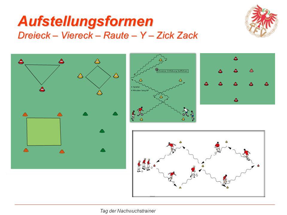 Tag der Nachwuchstrainer Aufstellungsformen Dreieck – Viereck – Raute – Y – Zick Zack
