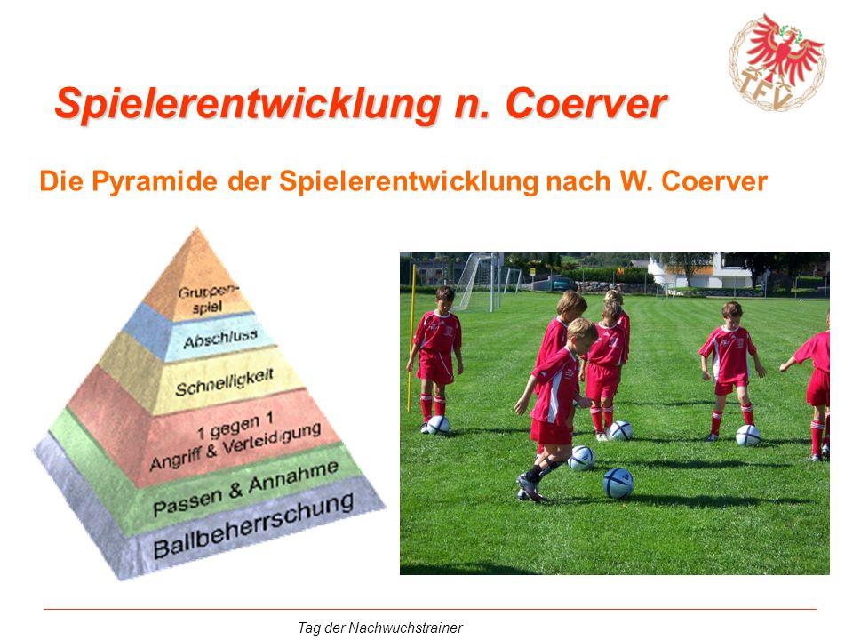 Tag der Nachwuchstrainer Spielerentwicklung n. Coerver Die Pyramide der Spielerentwicklung nach W. Coerver