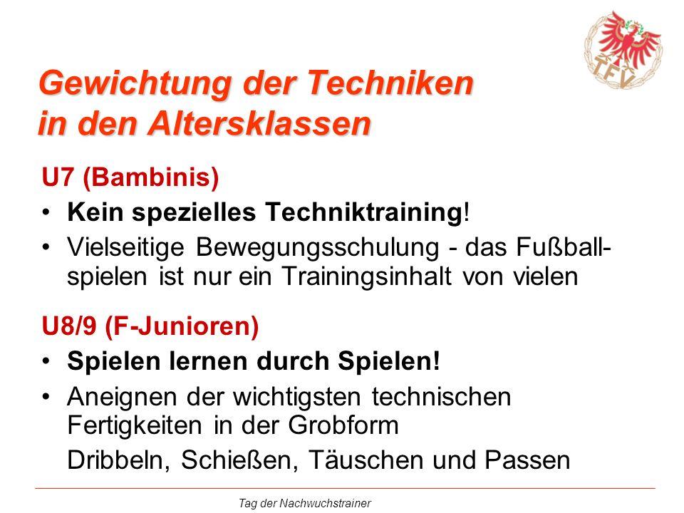 Tag der Nachwuchstrainer Gewichtung der Techniken in den Altersklassen U7 (Bambinis) Kein spezielles Techniktraining! Vielseitige Bewegungsschulung -