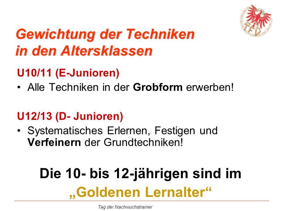 Tag der Nachwuchstrainer Gewichtung der Techniken in den Altersklassen U10/11 (E-Junioren) Alle Techniken in der Grobform erwerben! U12/13 (D- Juniore