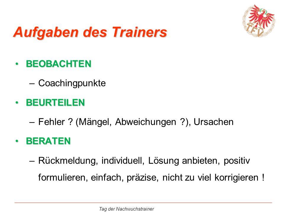 Tag der Nachwuchstrainer Aufgaben des Trainers BEOBACHTENBEOBACHTEN –Coachingpunkte BEURTEILENBEURTEILEN –Fehler ? (Mängel, Abweichungen ?), Ursachen