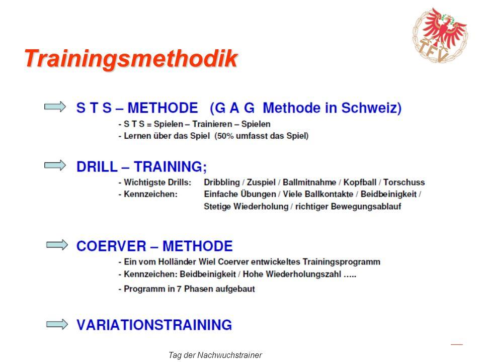 Tag der Nachwuchstrainer Variationstraining … eine ergänzende Methode, um eine Entwicklung im technischen Bereich zu intensivieren Methodik – neu/heute