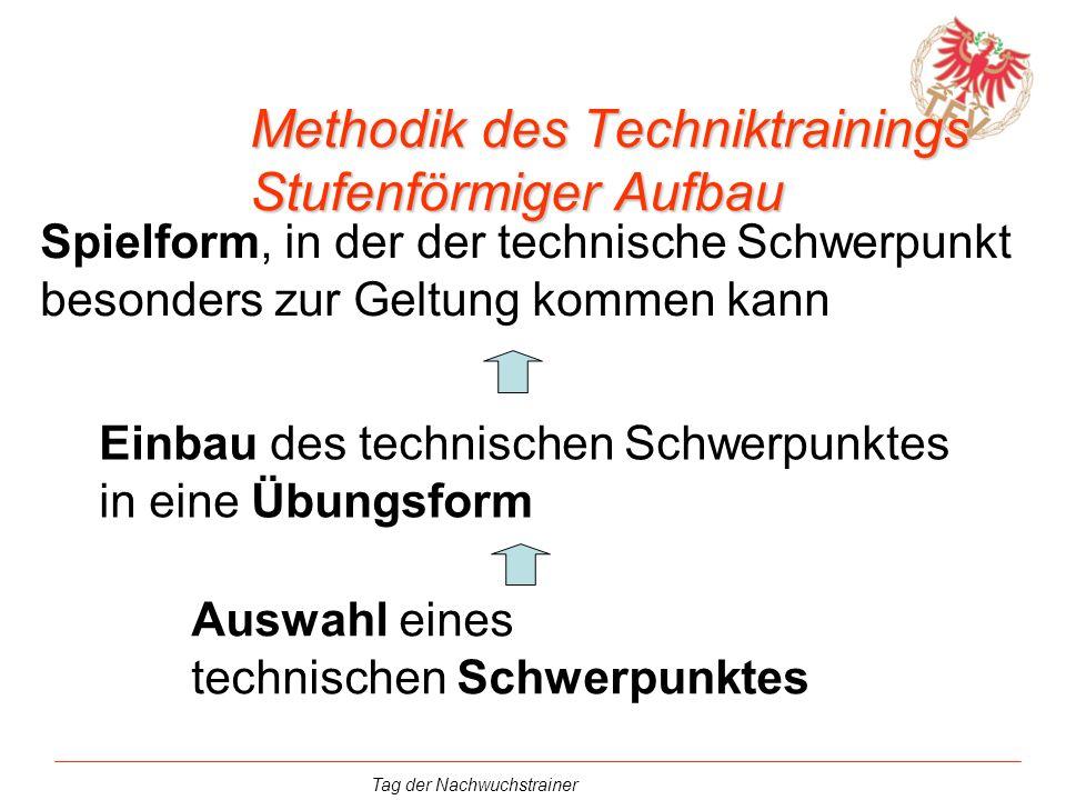 Tag der Nachwuchstrainer Methodik des Techniktrainings Stufenförmiger Aufbau Auswahl eines technischen Schwerpunktes Einbau des technischen Schwerpunk