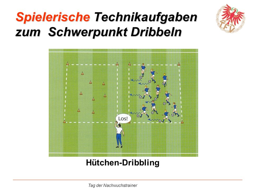 Tag der Nachwuchstrainer Spielerische Technikaufgaben zum Schwerpunkt Dribbeln Hütchen-Dribbling