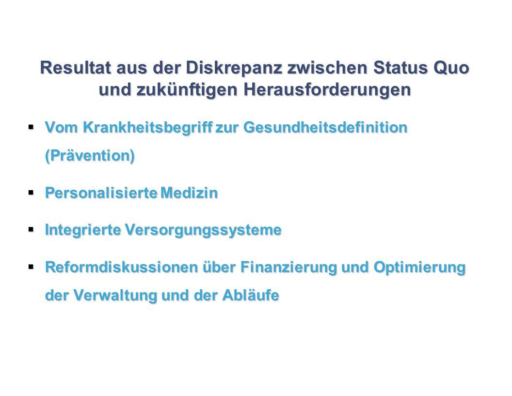 Resultat aus der Diskrepanz zwischen Status Quo und zukünftigen Herausforderungen Vom Krankheitsbegriff zur Gesundheitsdefinition (Prävention) Vom Kra