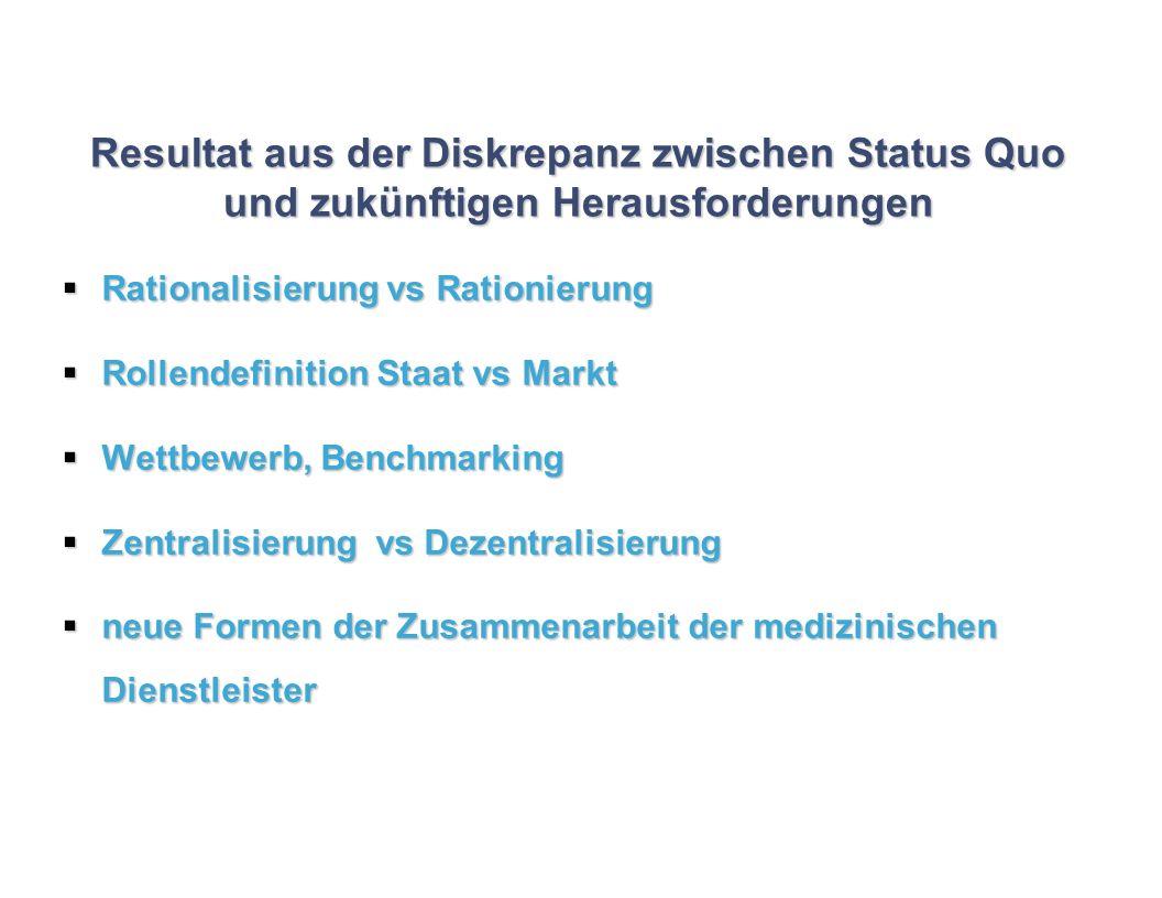 Resultat aus der Diskrepanz zwischen Status Quo und zukünftigen Herausforderungen Rationalisierung vs Rationierung Rationalisierung vs Rationierung Ro