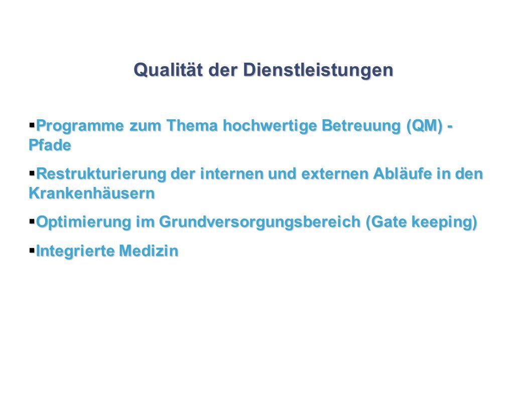 Qualität der Dienstleistungen Programme zum Thema hochwertige Betreuung (QM) - Pfade Programme zum Thema hochwertige Betreuung (QM) - Pfade Restruktur