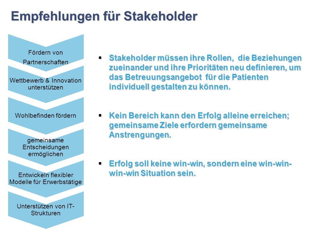 Empfehlungen für Stakeholder Stakeholder müssen ihre Rollen, die Beziehungen zueinander und ihre Prioritäten neu definieren, um das Betreuungsangebot