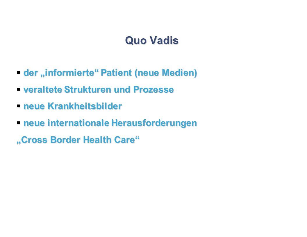 Quo Vadis der informierte Patient (neue Medien) der informierte Patient (neue Medien) veraltete Strukturen und Prozesse veraltete Strukturen und Proze