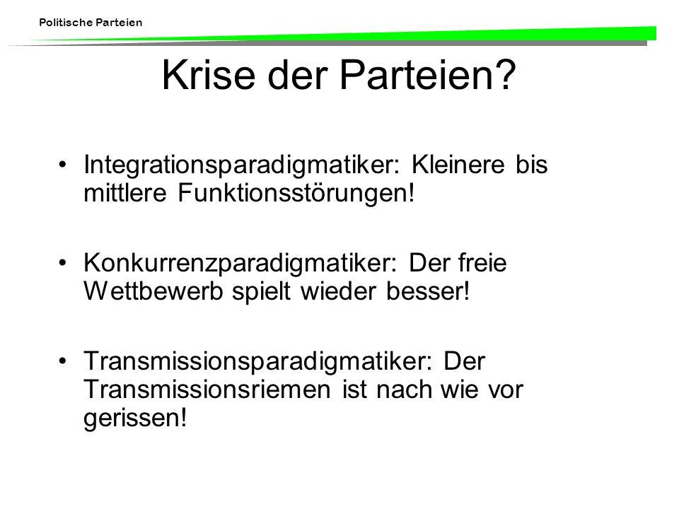 Politische Parteien Die Schweizer Parteien Herausbildung der Schweizer Parteien Charakteristika des Parteiensystems im Vergleich - Entwicklungstendenzen Parteiorganisationen