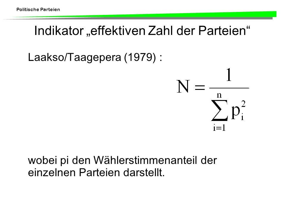 Politische Parteien Indikator effektiven Zahl der Parteien Laakso/Taagepera (1979) : wobei pi den Wählerstimmenanteil der einzelnen Parteien darstellt