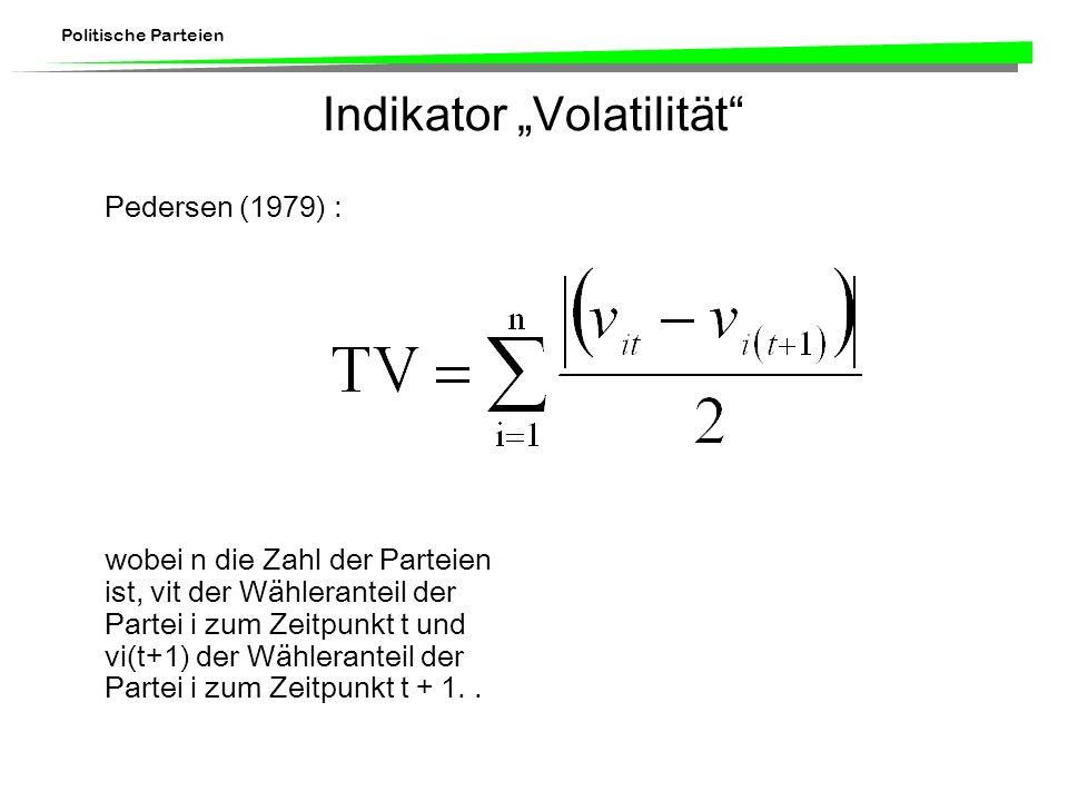 Politische Parteien Indikator Volatilität Pedersen (1979) : wobei n die Zahl der Parteien ist, vit der Wähleranteil der Partei i zum Zeitpunkt t und v