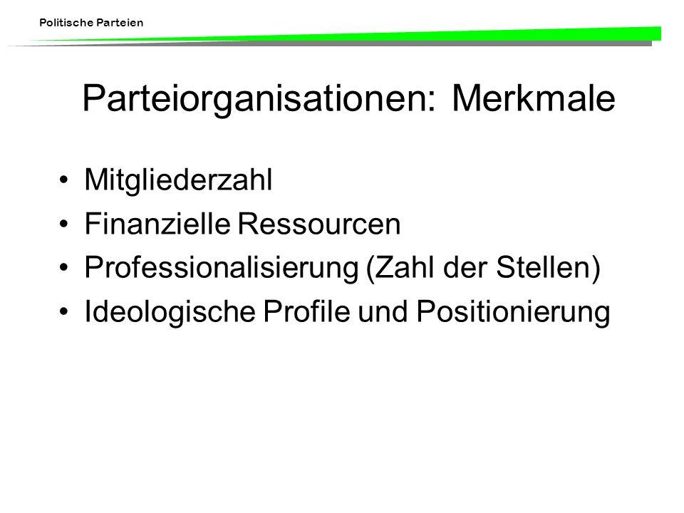 Politische Parteien Parteiorganisationen: Merkmale Mitgliederzahl Finanzielle Ressourcen Professionalisierung (Zahl der Stellen) Ideologische Profile