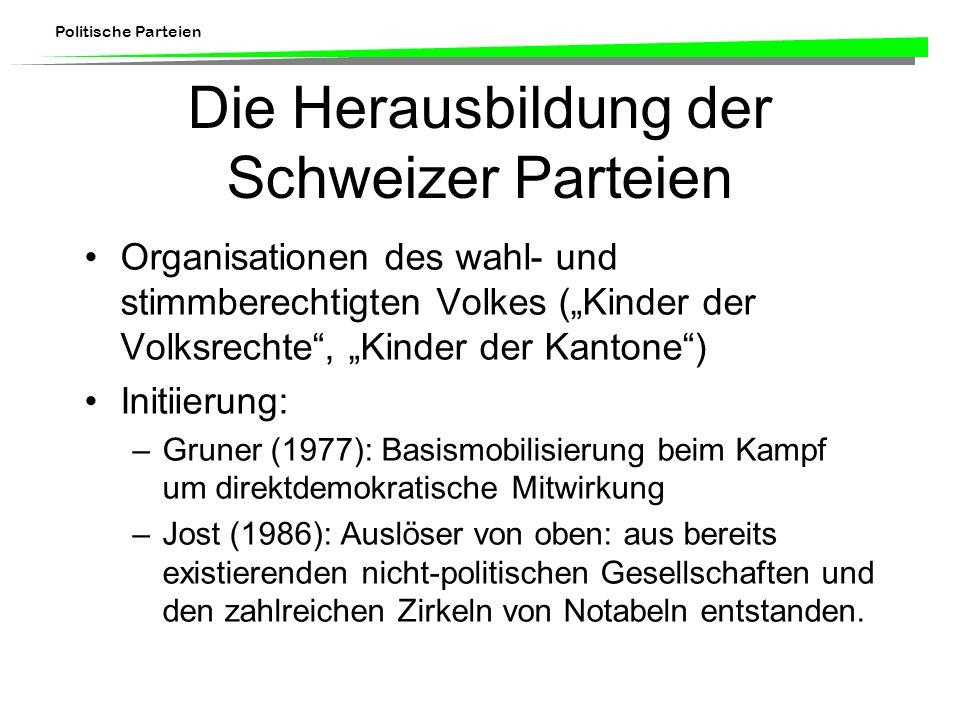 Politische Parteien Die Herausbildung der Schweizer Parteien Organisationen des wahl- und stimmberechtigten Volkes (Kinder der Volksrechte, Kinder der