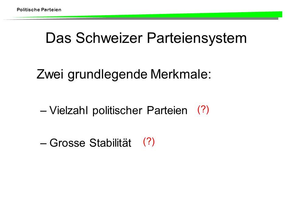 Politische Parteien Das Schweizer Parteiensystem Zwei grundlegende Merkmale: –Vielzahl politischer Parteien –Grosse Stabilität (?)