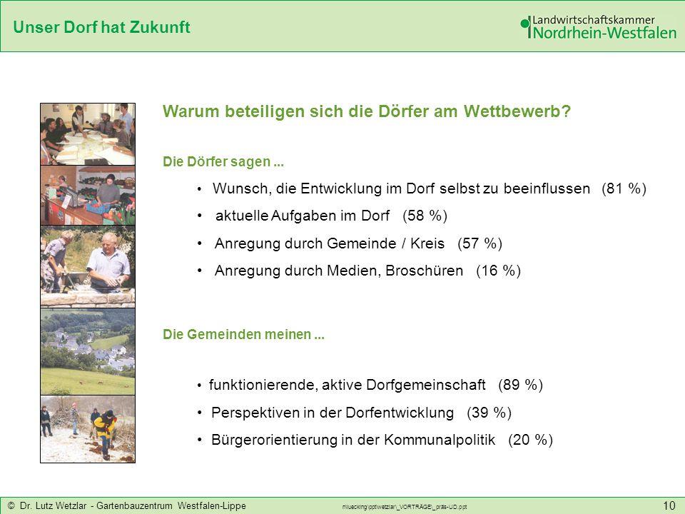 Unser Dorf hat Zukunft © Dr. Lutz Wetzlar - Gartenbauzentrum Westfalen-Lippe n\luecking\ppt\wetzlar\_VORTRÄGE\_präs-UD.ppt 10 Warum beteiligen sich di