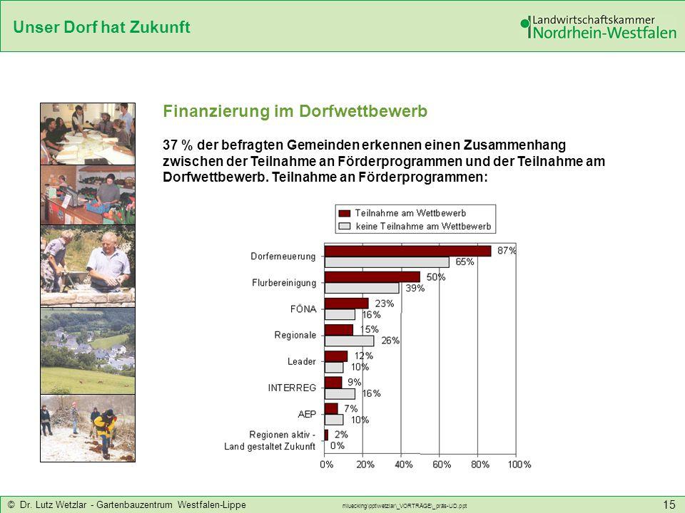 Unser Dorf hat Zukunft © Dr. Lutz Wetzlar - Gartenbauzentrum Westfalen-Lippe n\luecking\ppt\wetzlar\_VORTRÄGE\_präs-UD.ppt 15 Finanzierung im Dorfwett