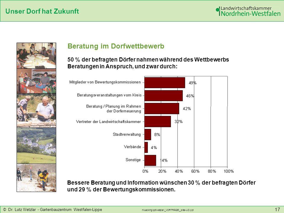 Unser Dorf hat Zukunft © Dr. Lutz Wetzlar - Gartenbauzentrum Westfalen-Lippe n\luecking\ppt\wetzlar\_VORTRÄGE\_präs-UD.ppt 17 Beratung im Dorfwettbewe