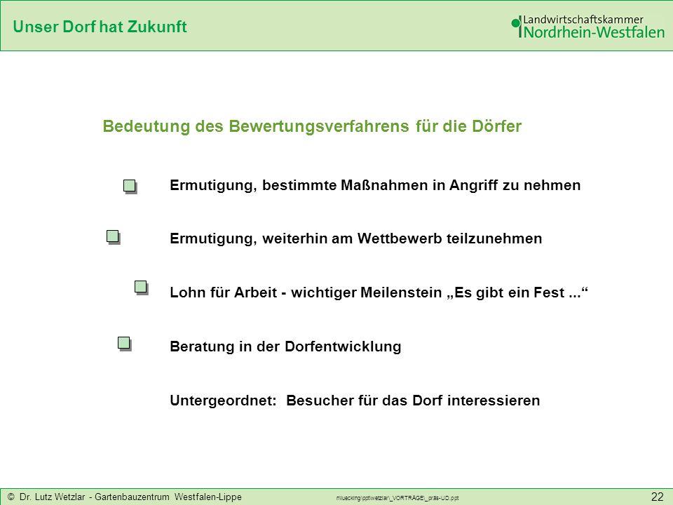 Unser Dorf hat Zukunft © Dr. Lutz Wetzlar - Gartenbauzentrum Westfalen-Lippe n\luecking\ppt\wetzlar\_VORTRÄGE\_präs-UD.ppt 22 Bedeutung des Bewertungs