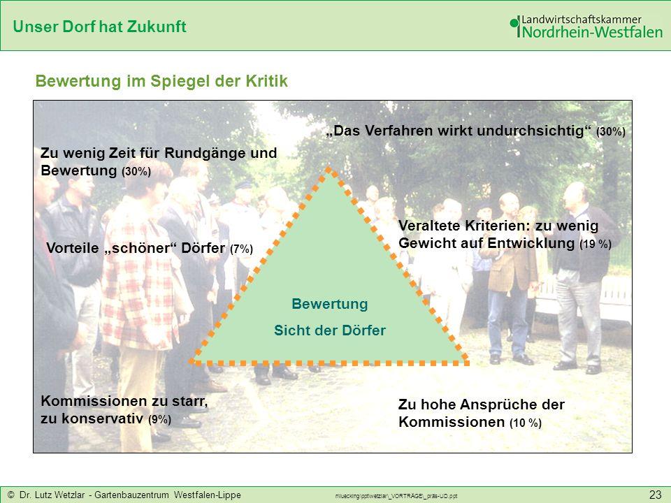 Unser Dorf hat Zukunft © Dr. Lutz Wetzlar - Gartenbauzentrum Westfalen-Lippe n\luecking\ppt\wetzlar\_VORTRÄGE\_präs-UD.ppt 23 Bewertung im Spiegel der